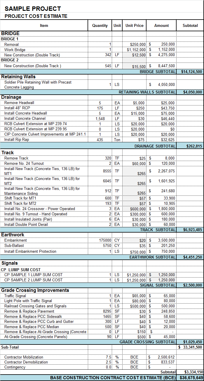 Download estimating budgeting spreadsheet gantt chart for Construction cost estimator online